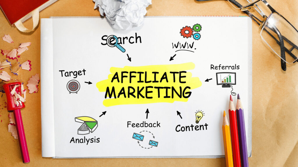 what affiliate marketing
